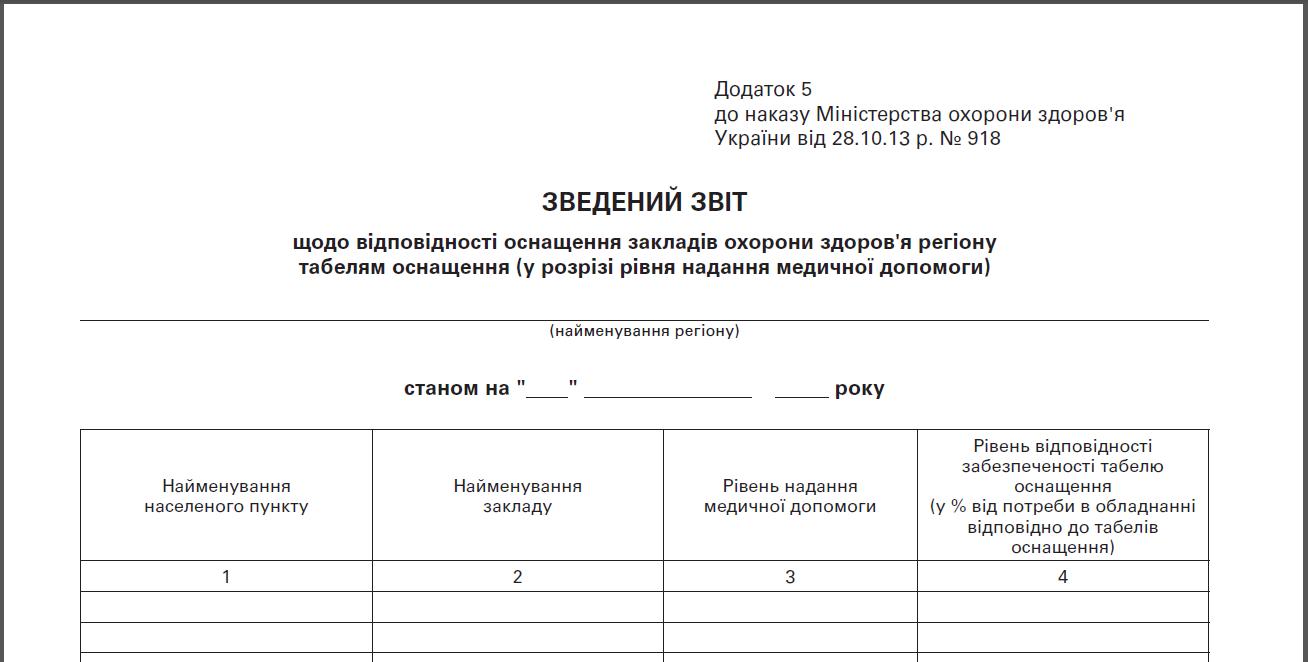ЗВЕДЕНИЙ ЗВІТ щодо відповідності оснащення закладів охорони здоров'я регіону табелям оснащення (у розрізі рівня надання медичної допомоги)
