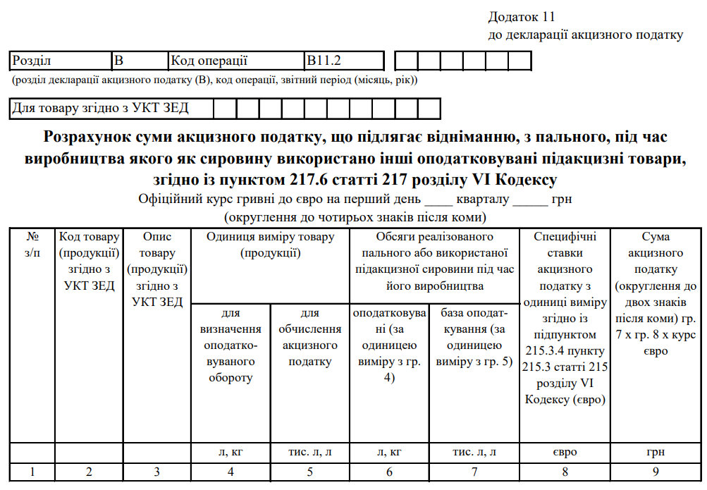 Розрахунок суми акцизного податку, що підлягає відніманню, з пального, під час виробництва якого як сировину використано інші оподатковувані підакцизні товари, згідно із пунктом 217.6 статті 217 розділу VI Кодексу. Додаток 11 до декларації акцизного подат
