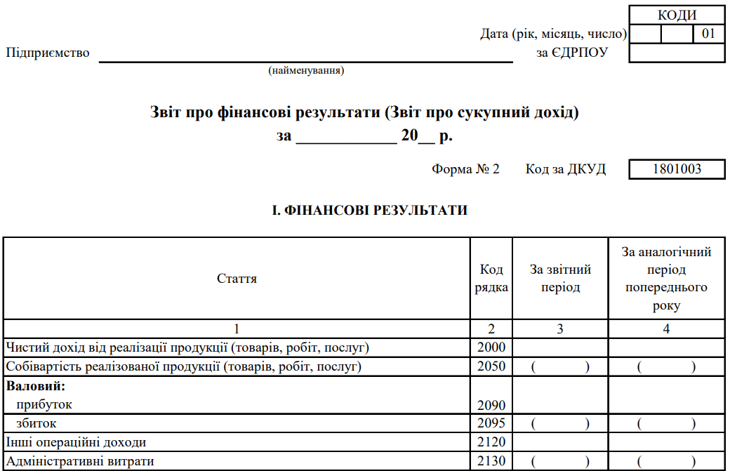 Звіт про фінансові результати (Звіт про сукупний дохід). Форма № 2