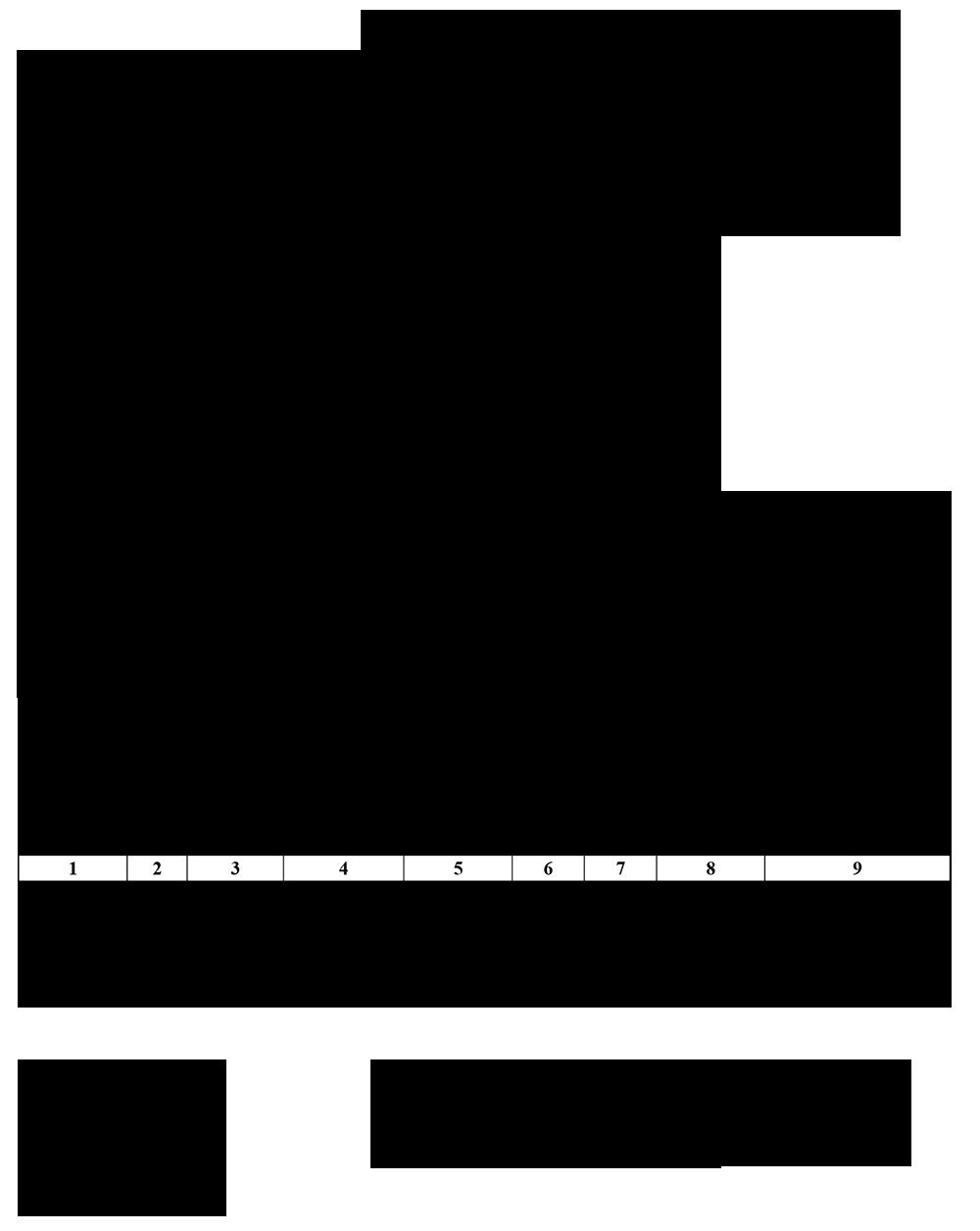 АКТ-ВИМОГА на заміну (додатковий відпуск) матеріалів (Типова форма № М-10)