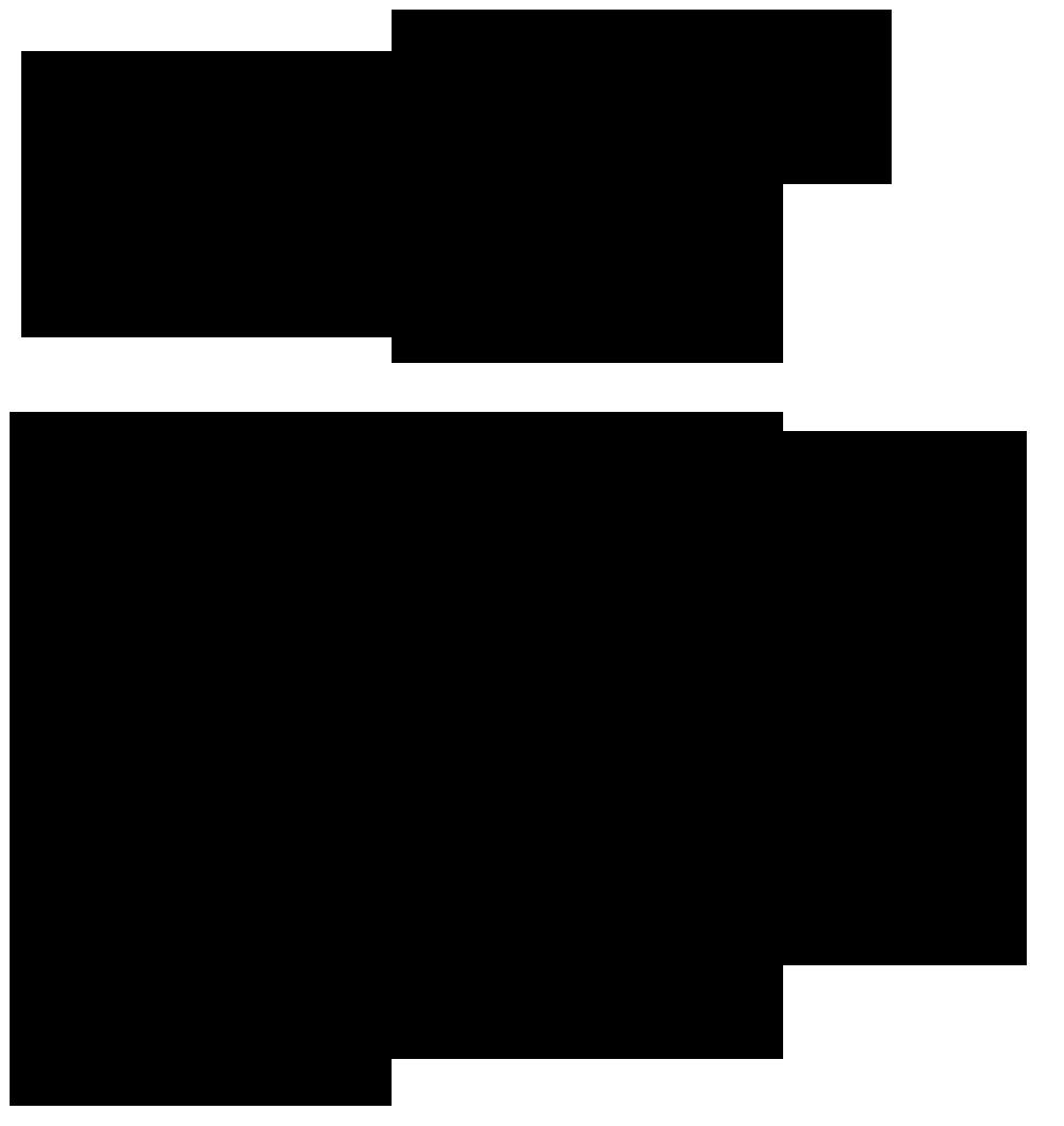 ВІДОМІСТЬ обліку залишків матеріалів на складі (Типова форма № М-14)