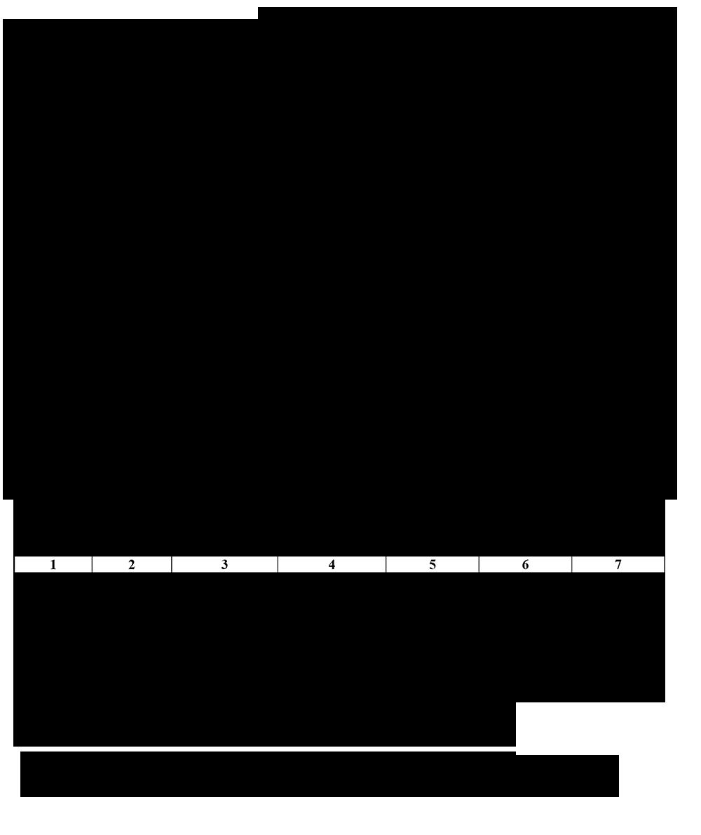 Акт про приймання устаткування (Типова форма № М-15)