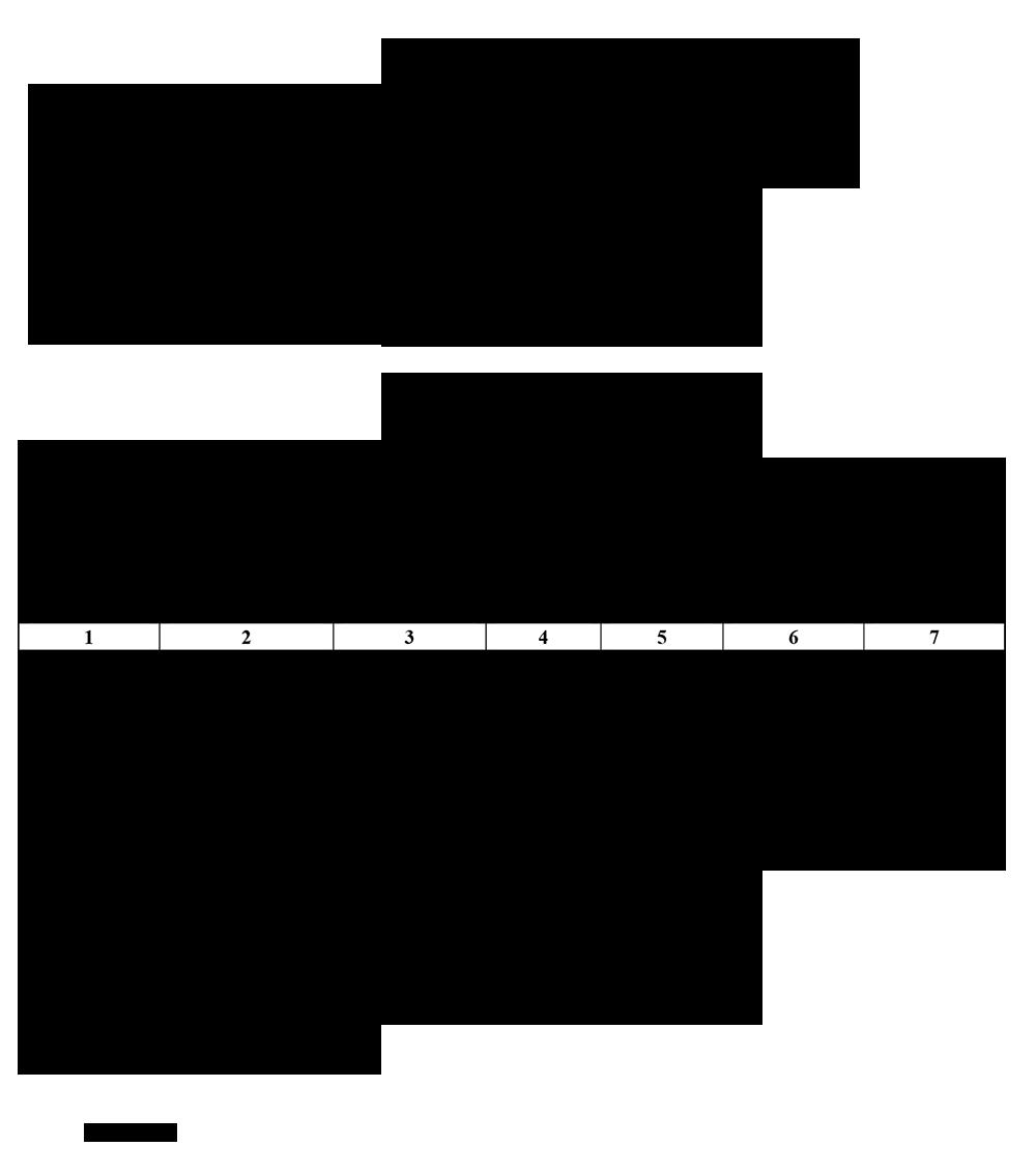 СИГНАЛЬНА ДОВІДКА  про відхилення фактичного залишку матеріалів  від установлених норм запасу (Типова форма № М-18)
