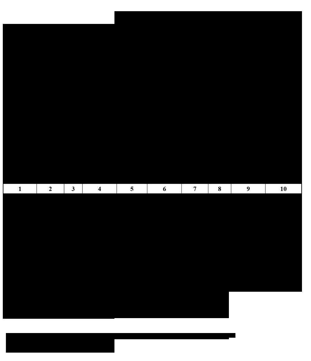 ПРИБУТКОВИЙ ОРДЕР № ________ (Типова форма № М-4)