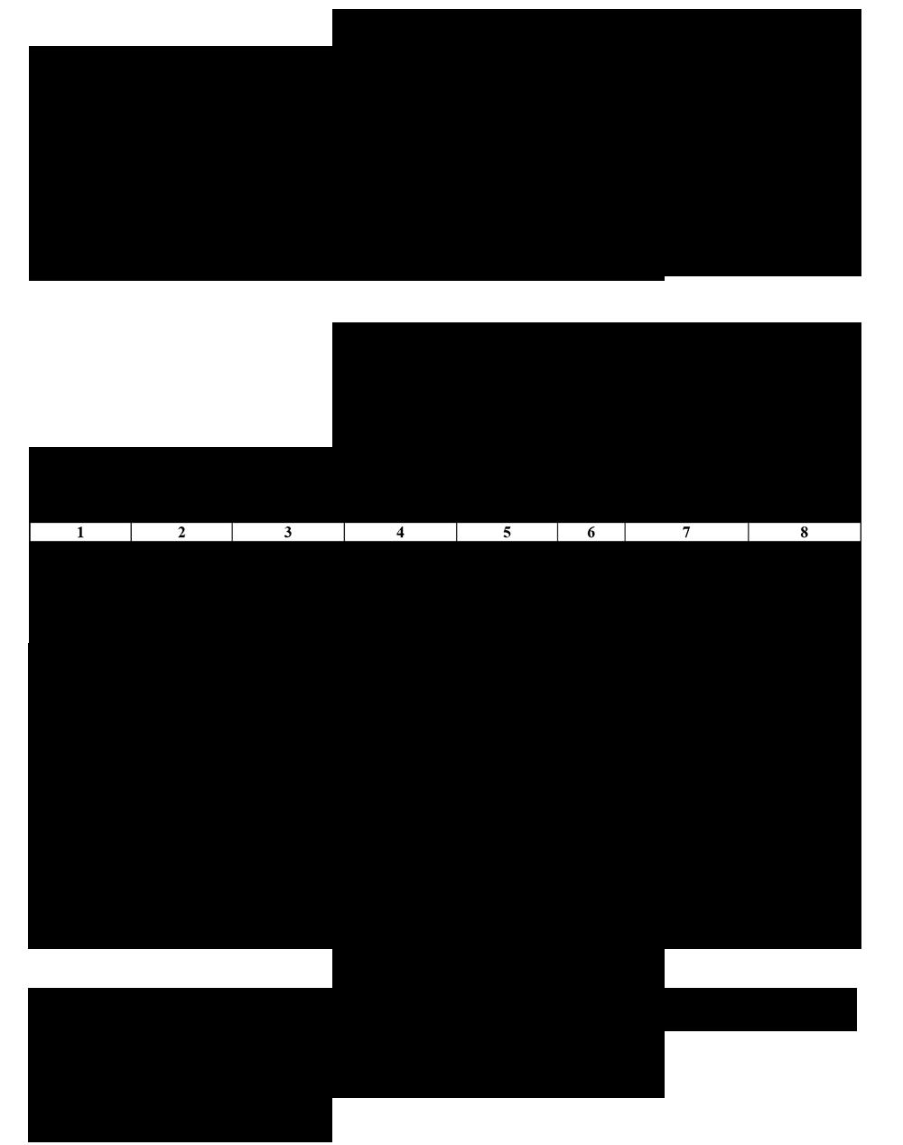 АКТ приймання-здачі відремонтованих, реконструйованих та модернізованих об'єктів (Типова форма № ОЗ-2)