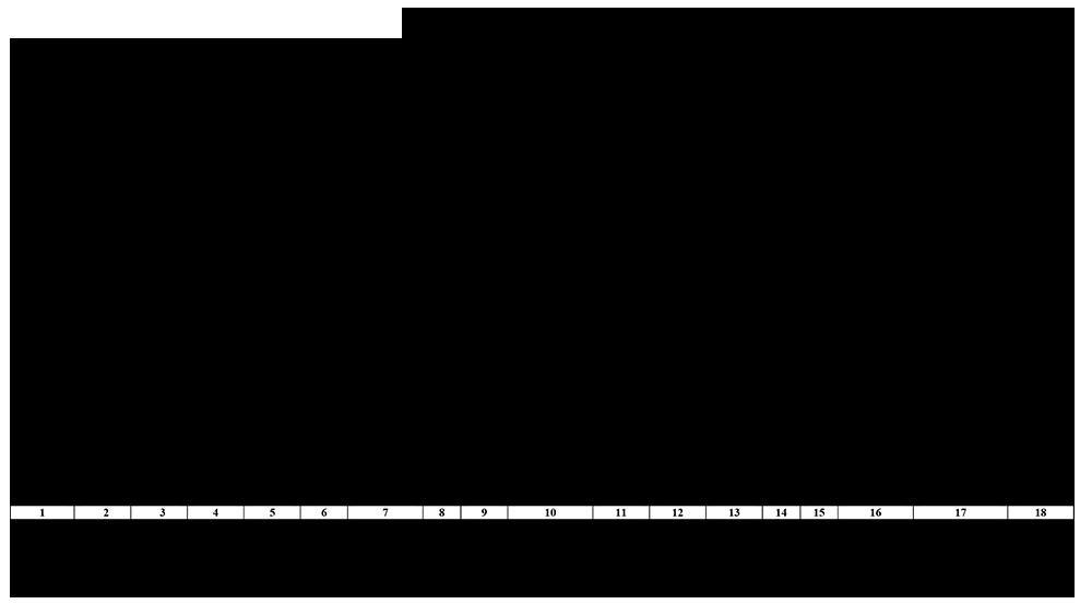 АКТ НА СПИСАННЯ ОСНОВНИХ ЗАСОБІВ (Типова форма № ОЗ-3 )