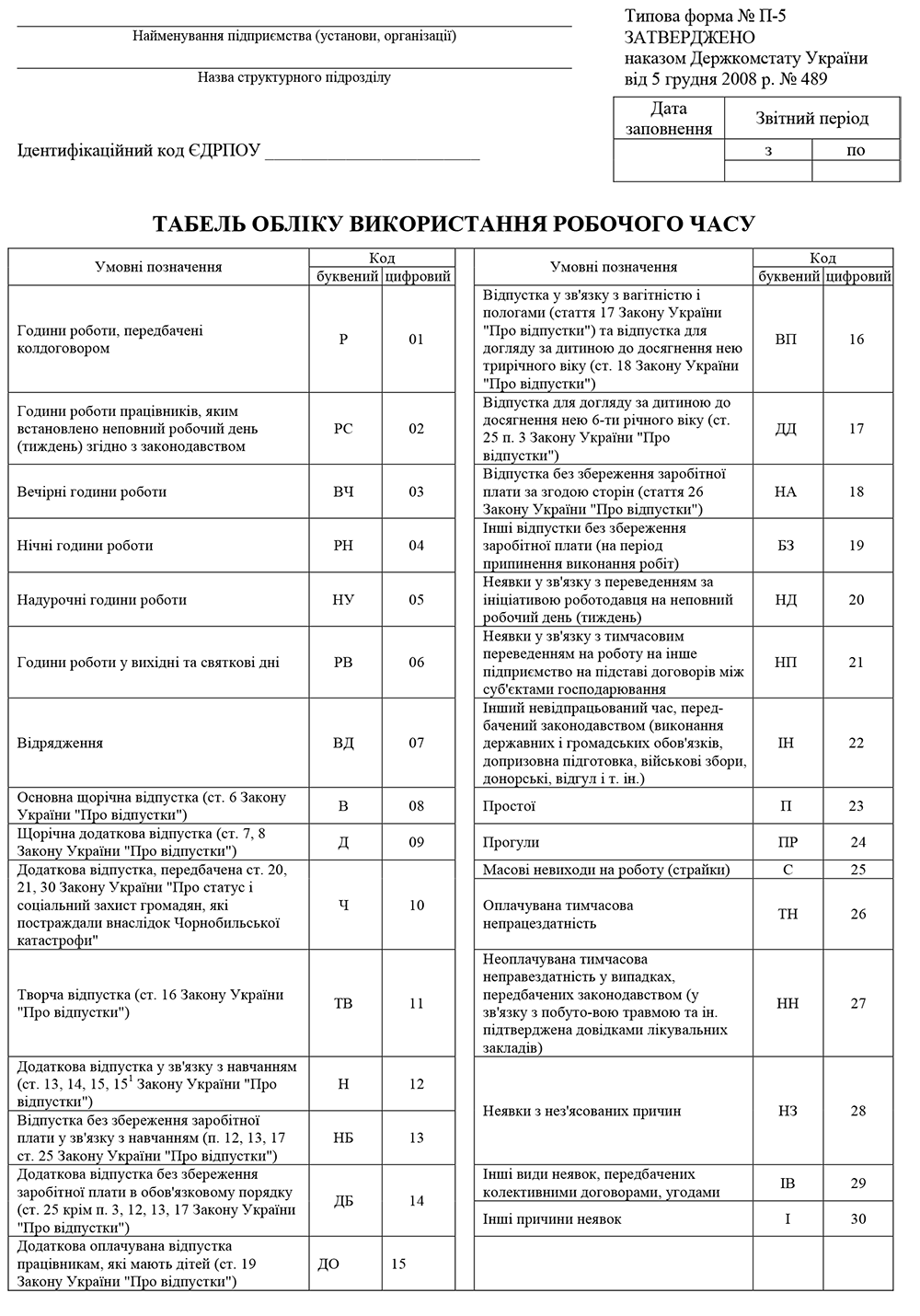 ТАБЕЛЬ ОБЛІКУ ВИКОРИСТАННЯ РОБОЧОГО ЧАСУ (Типова форма № П-5)
