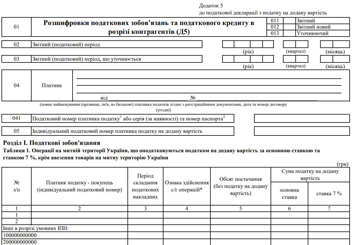 Расшифровки налоговых обязательств и налогового кредита в разрезе контрагентов (Д5). Приложение 5 к налоговой декларации по налогу на добавленную стоимость