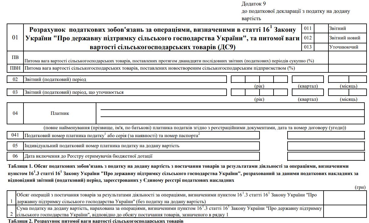 Расчет налоговых обязательств по операциям, определенным в статье 16-1 Закона Украины