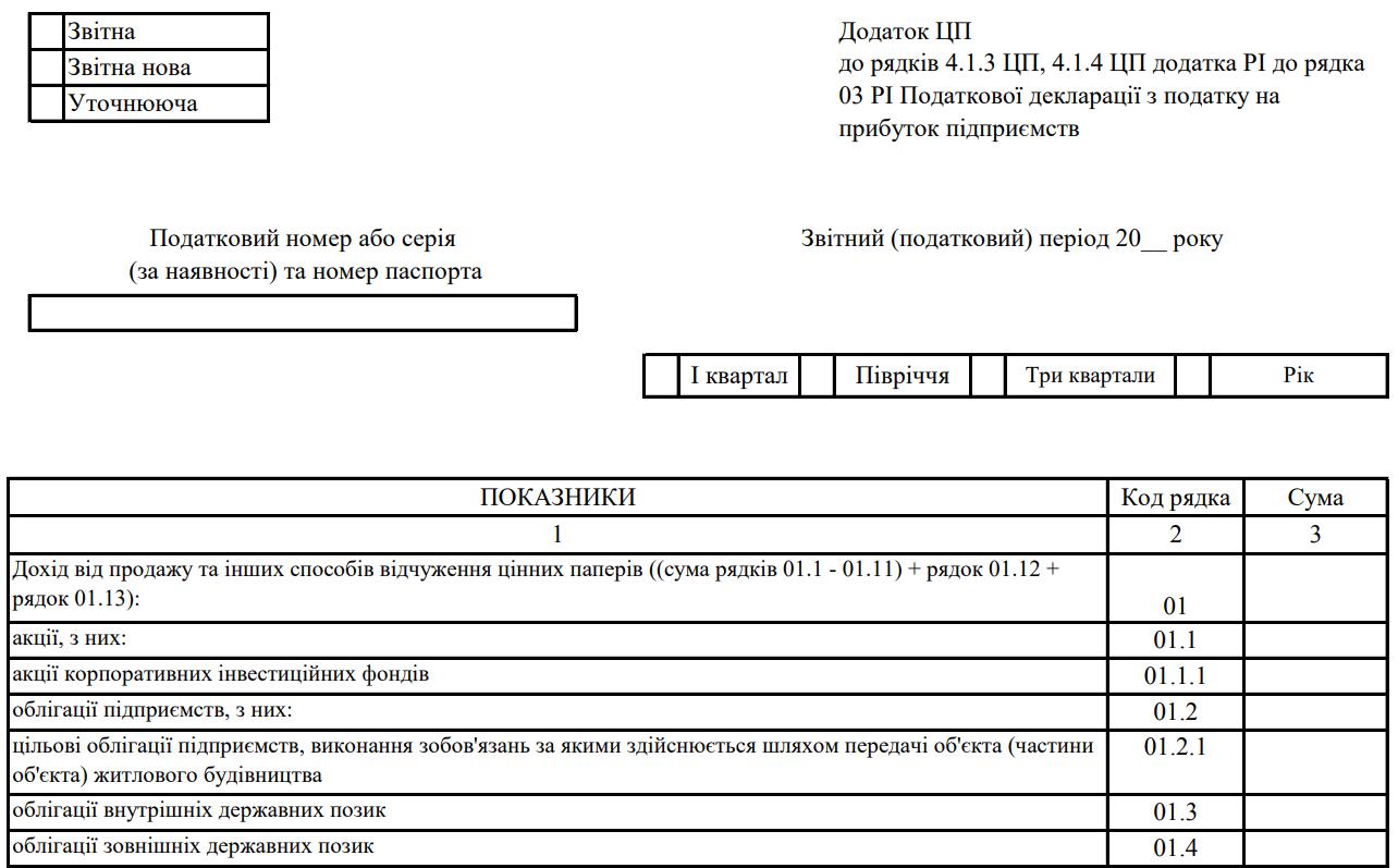 Приложение ЦБ к строкам 4.1.3 ЦБ, 4.1.4 ЦБ приложения РИ к строке 03 РИ налоговой декларации по налогу на прибыль предприятий