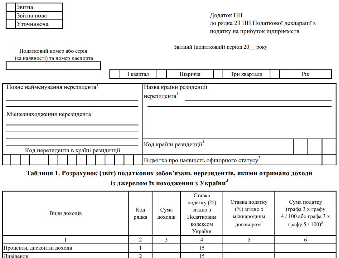 Додаток ПН до рядка 23 ПН Податкової декларації з податку на прибуток підприємств