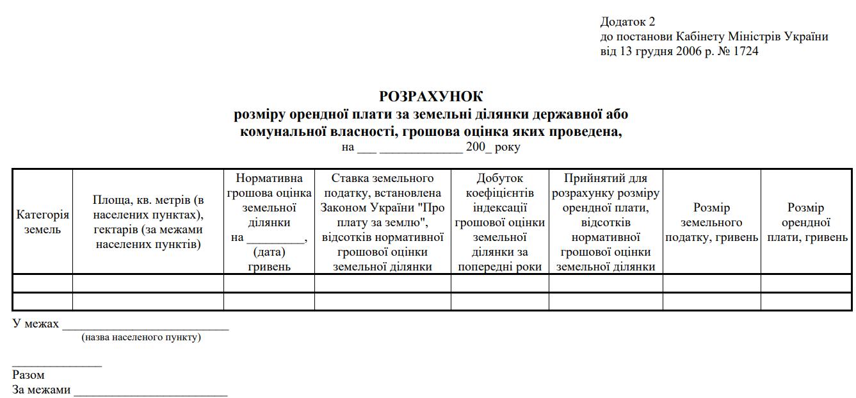 Расчет размера арендной платы за земельные участки государственной или коммунальной собственности, денежная оценка которых проведена