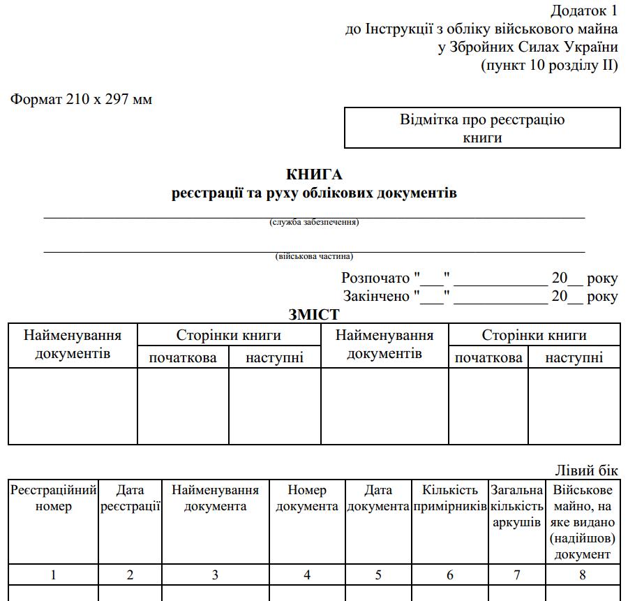 Книга реєстрації та руху облікових документів