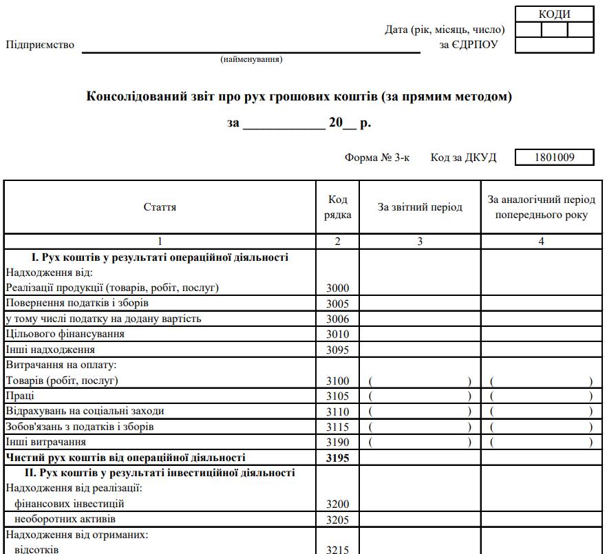Консолідований звіт про рух грошових коштів (за прямим методом). Форма № 3-к